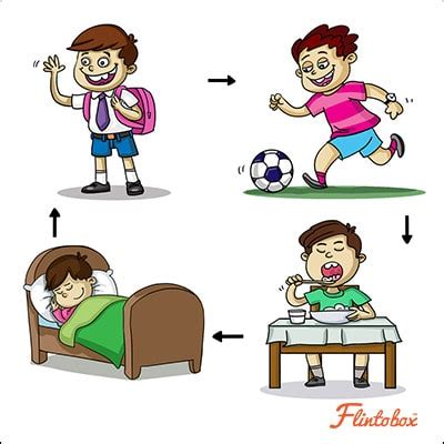 How do I get my child to focus on school work? - Circle of
